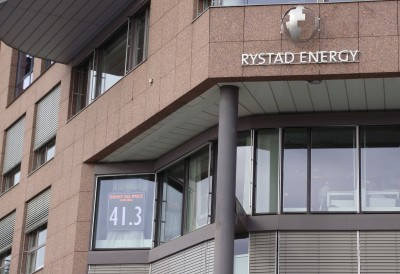 The price of oil was a major topic of discussion in Oslo on Monday, with local analytical firm Rystad Energy displaying this price in its office windows at Aker Brygge Monday morning. PHOTO: newsinenglish.no